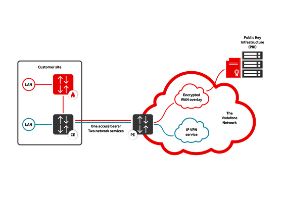 Services-NetworkServices2-IPVPN-Diagram.png