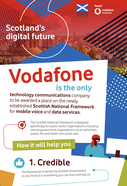 Scottish National Framework Infographic